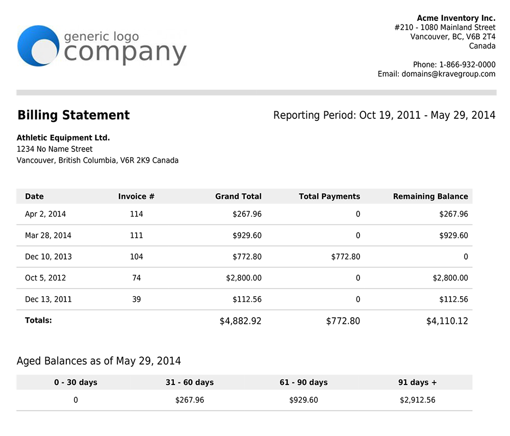 generate detailed financial and inventory reports about